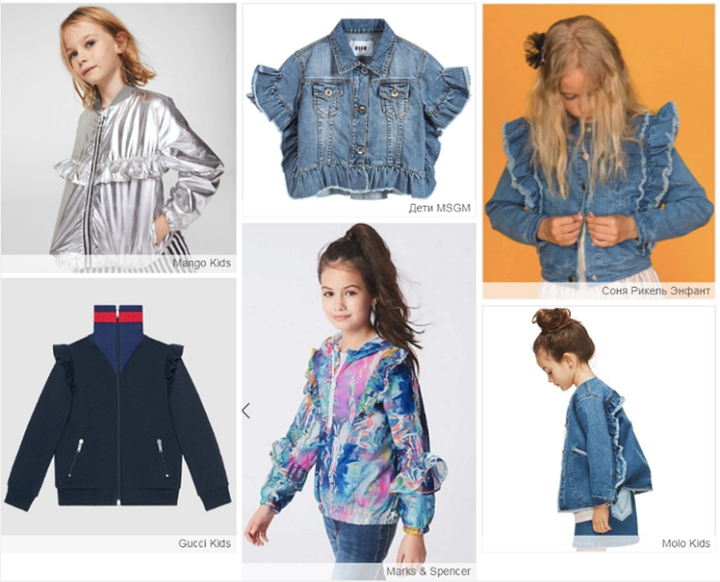 детская мода 2019 фото